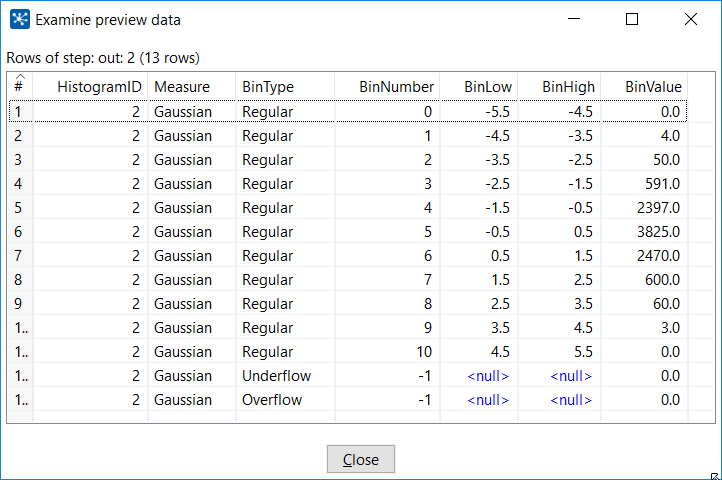 Creating CDE Histograms using PDI and a User Defined Java Class