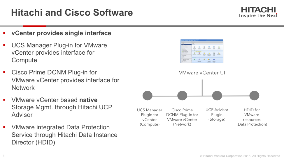 Cisco and Hitachi Adaptive Solutions for Converged