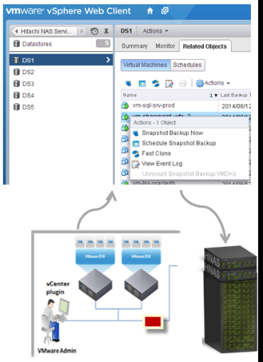 Automating VM Snapshot Backups and Recovering 1TB VMs in